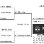 Florida lacrosse falls in 2011 ALC Championship