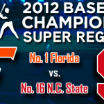 No. 1 Florida Gators baseball advances to College World Series with extra-inning 9-8 victory